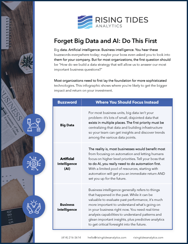 Forget Big Data and AI: Do This First